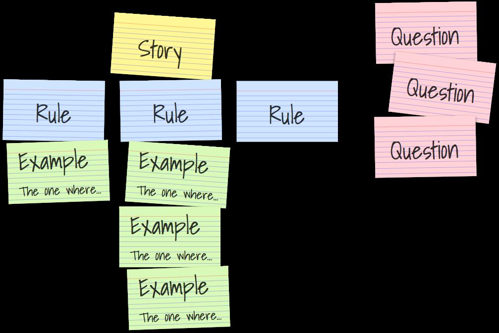 Noteworthy in Version 1 2 7 — behave 1 2 7 dev1 documentation